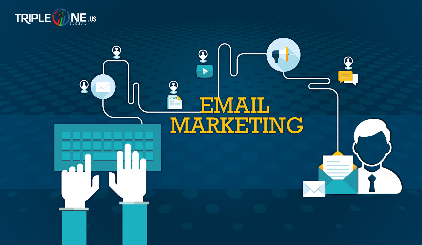 Email and SMS Marketing